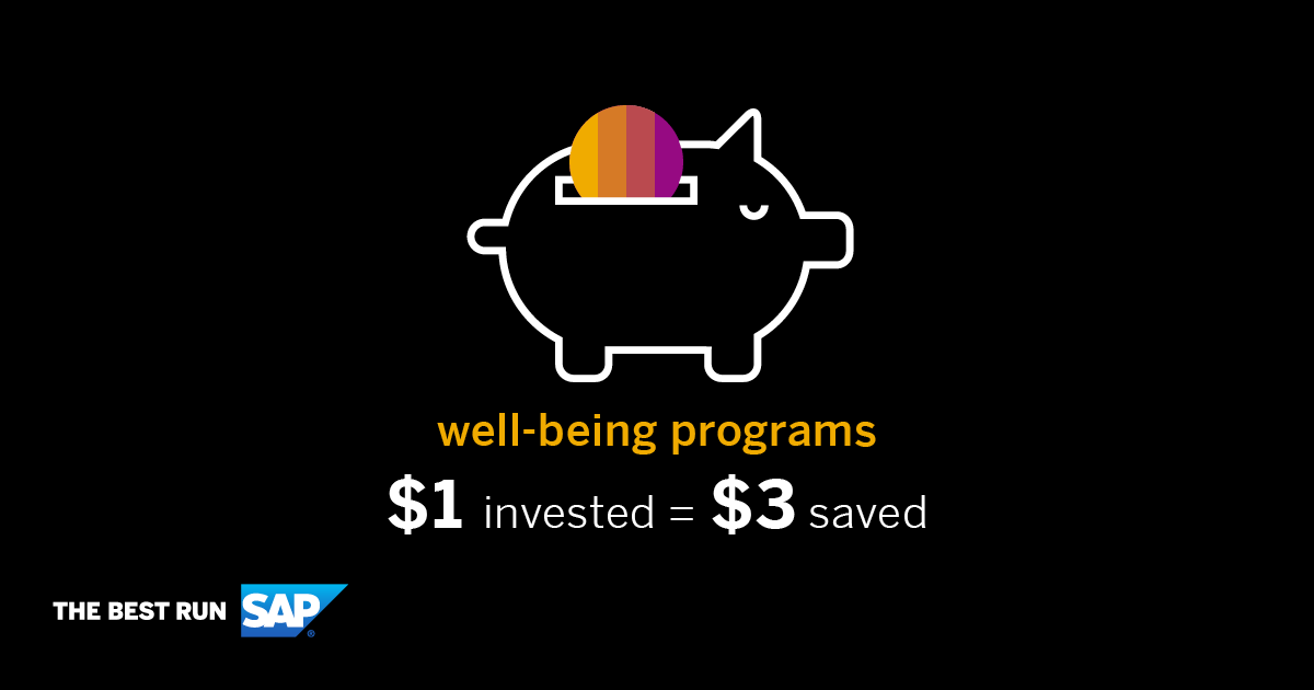 SAP Well-Being Programs Image
