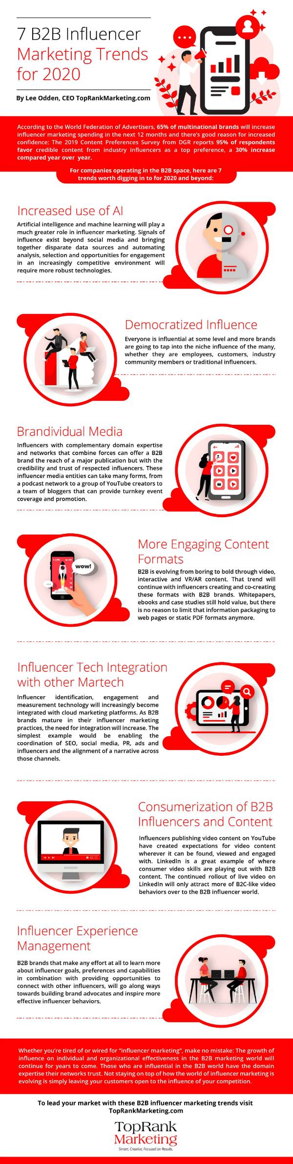 B2B influencer marketing trends