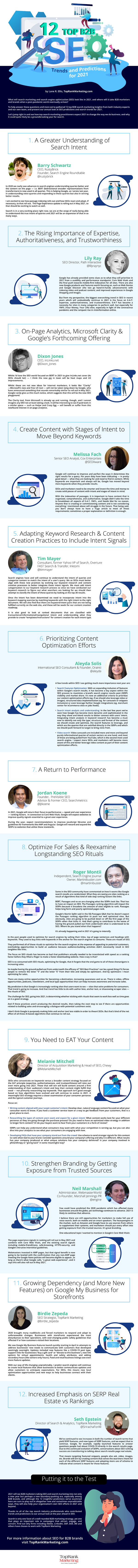 opRank Marketing12 SEO Trends For 2021 Infographic