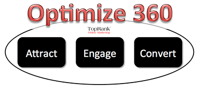 Optimize 360: Attract Engage Convert